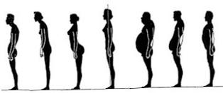 Correction de posture shiatsu